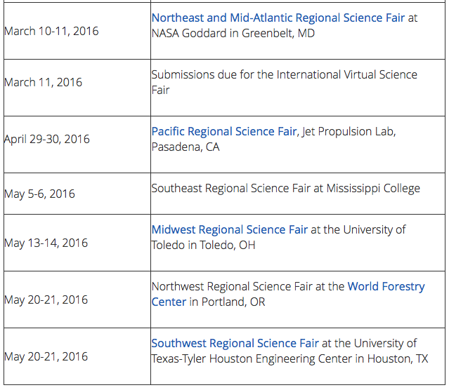 Regional Science Fairs