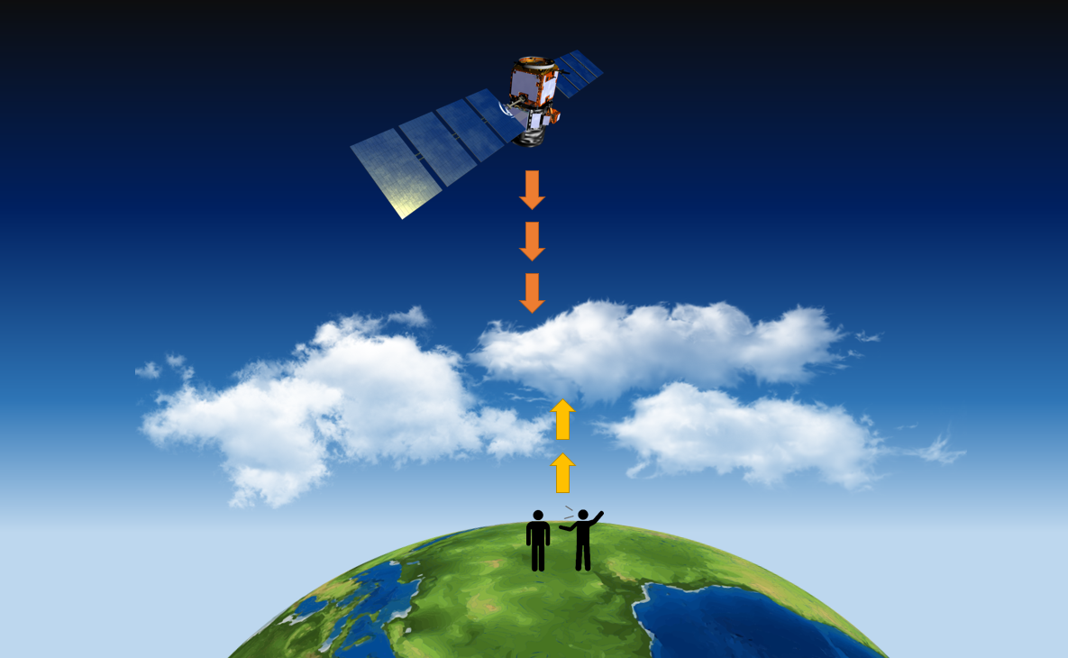 Graphic of people connecting with satellite information
