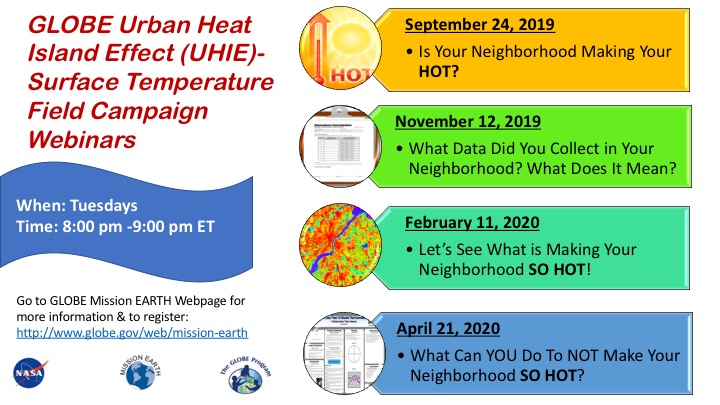 Urban Heat Island Effect Surface Temperature Field Campaign webinar series shareable