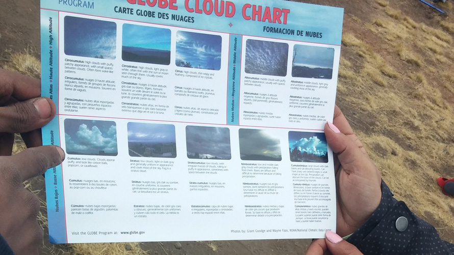 Hands hold a cloud chart.