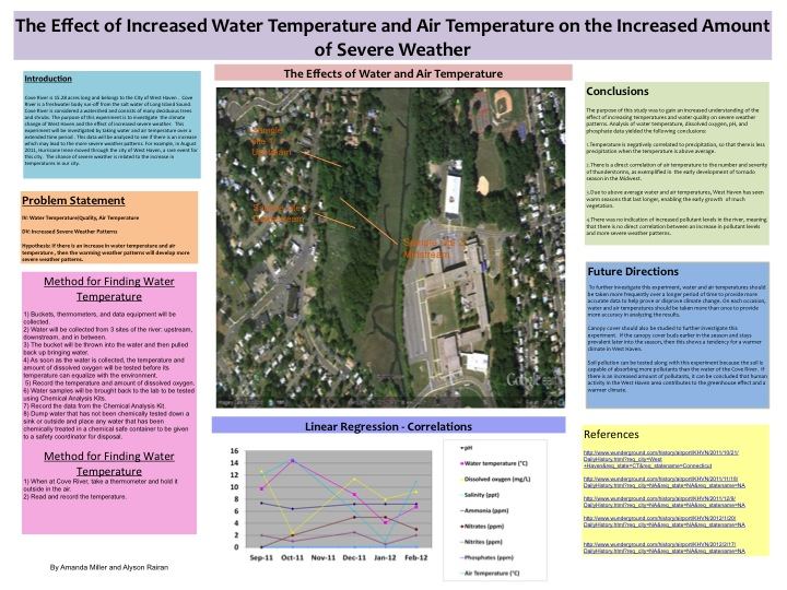poster - effect of increased water temperature and air temperature on sever weather