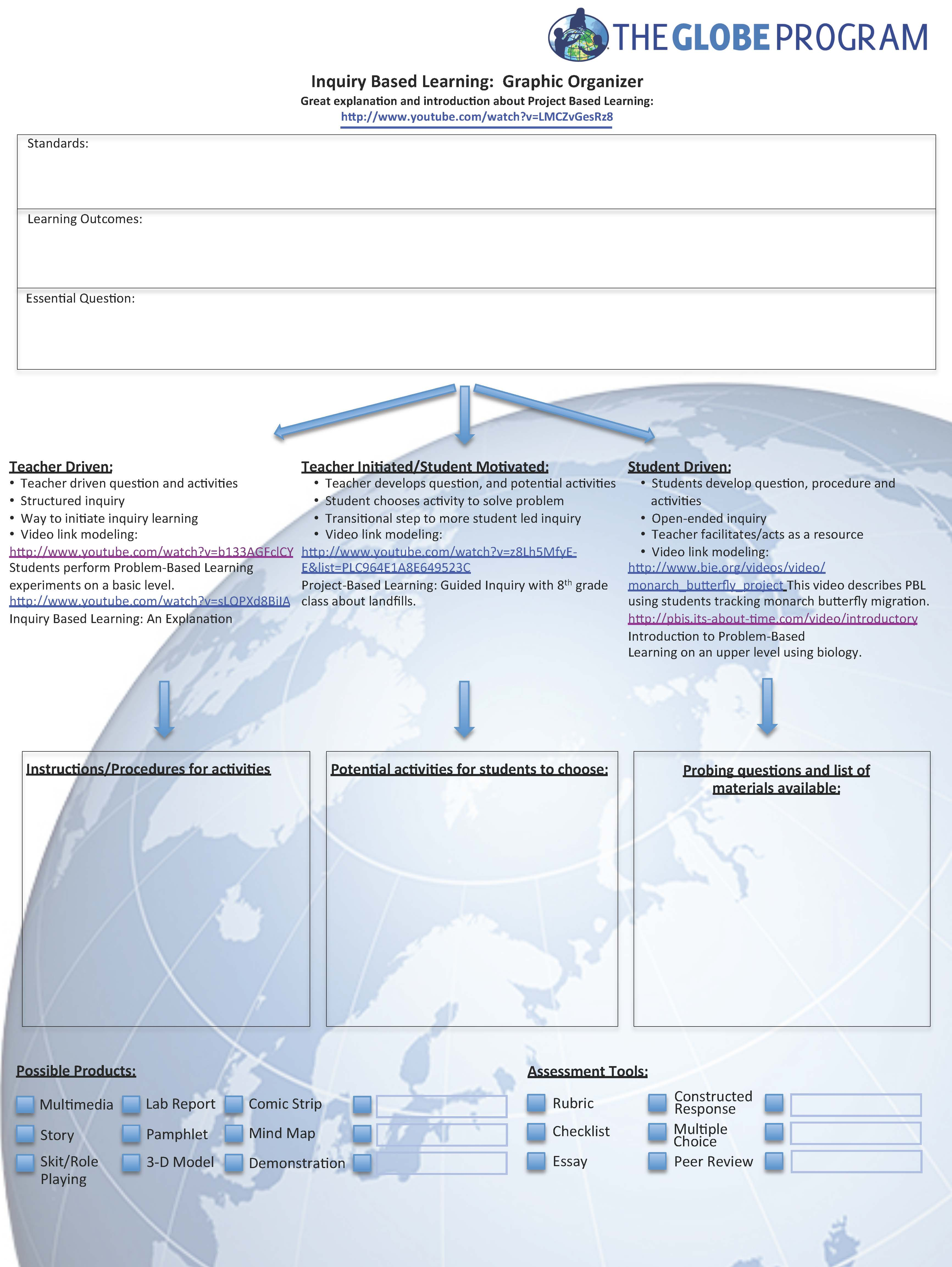 graphic organizer general