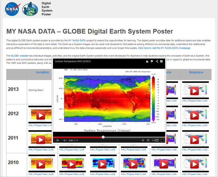 MY NASA DATA _ Digital GLOBE Earth System Poster